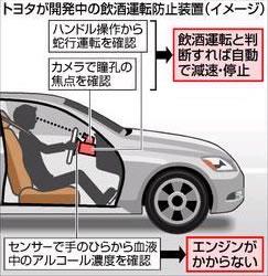 トヨタ飲酒運転防止